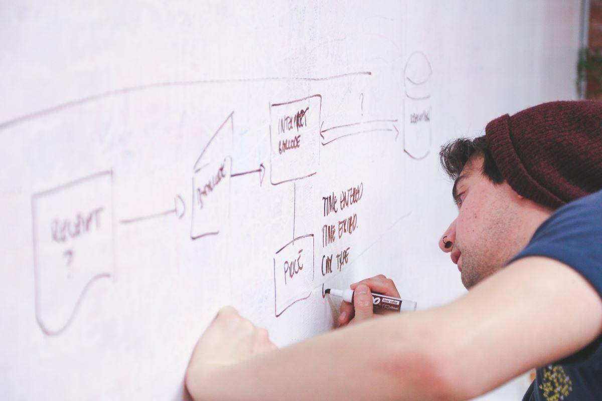 Concept UI UX Design